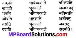 MP Board Class 9th Sanskrit Solutions Chapter 7 सुविज्ञातमेव विश्वसेत् img-3