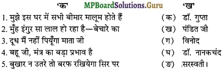 MP Board Class 12th General Hindi Important Questions Chapter 8 बीमार का इलाज img 1