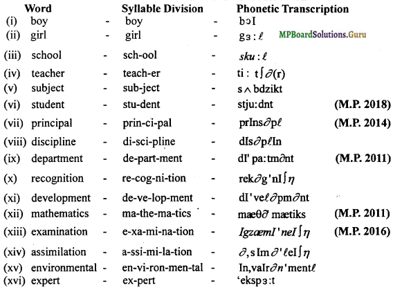 MP Board Class 12th Special English Grammar and Phonology Important Questions img 3