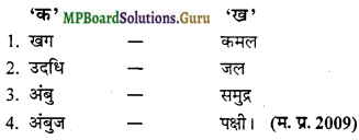 MP Board Class 12th General Hindi व्याकरण Important Questions img 11