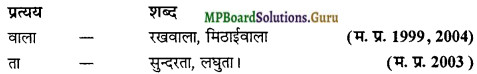 MP Board Class 12th General Hindi व्याकरण Important Questions img 15