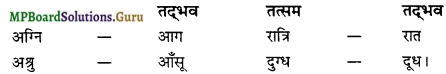 MP Board Class 12th General Hindi व्याकरण Important Questions img 17