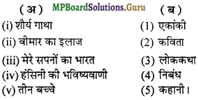 MP Board Class 12th General Hindi व्याकरण Important Questions img 19
