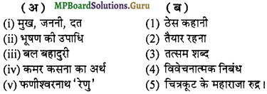 MP Board Class 12th General Hindi व्याकरण Important Questions img 20
