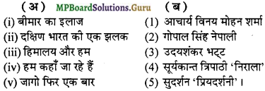 MP Board Class 12th General Hindi व्याकरण Important Questions img 22