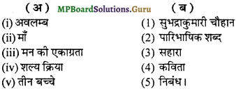 MP Board Class 12th General Hindi व्याकरण Important Questions img 23