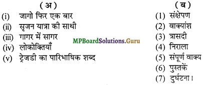 MP Board Class 12th General Hindi व्याकरण Important Questions img 24