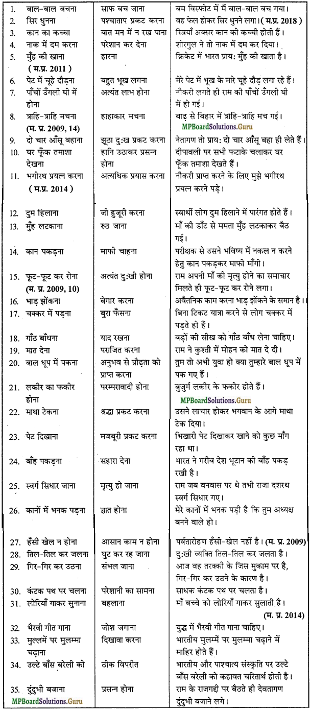 MP Board Class 12th General Hindi व्याकरण Important Questions img 9
