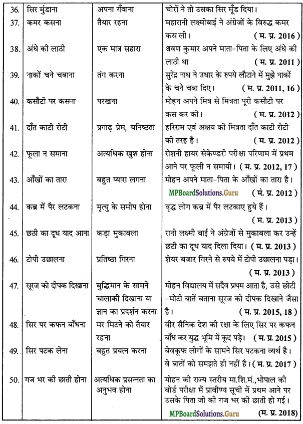 MP Board Class 12th General Hindi व्याकरण Important Questions img 9a
