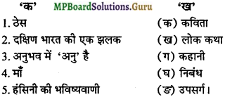 MP Board Class 12th General Hindi Important Questions Chapter 19 पुस्तक img 1