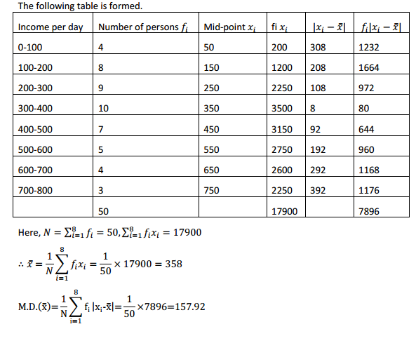 MP Board Class 11th Maths Solutions Chapter 15 Statistics Ex 15.1 11