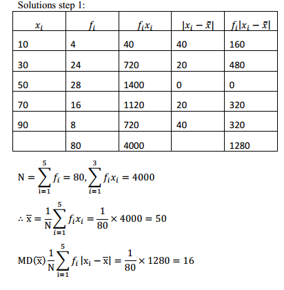 MP Board Class 11th Maths Solutions Chapter 15 Statistics Ex 15.1 6