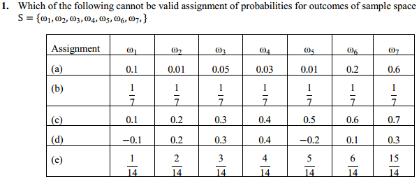 MP Board Class 11th Maths Solutions Chapter 16 Probability Ex 16.3 1
